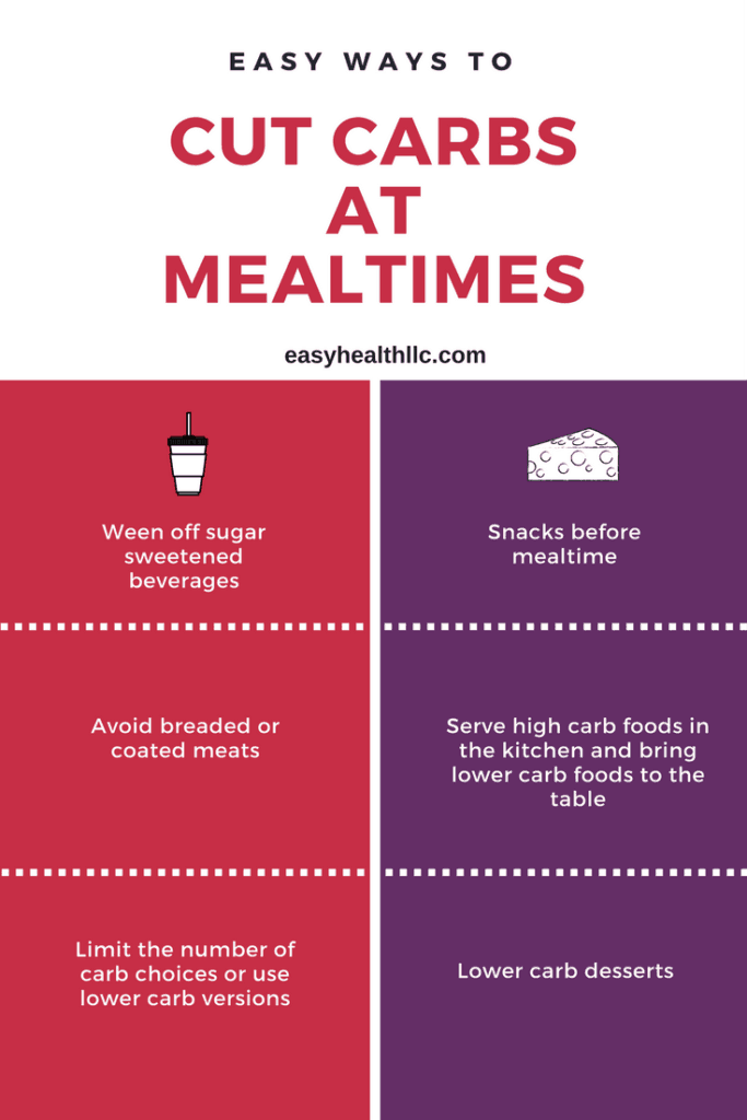 Easy Ways to Cut Carbs at Mealtime