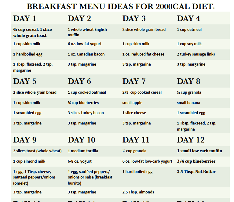 low carb meal planner page